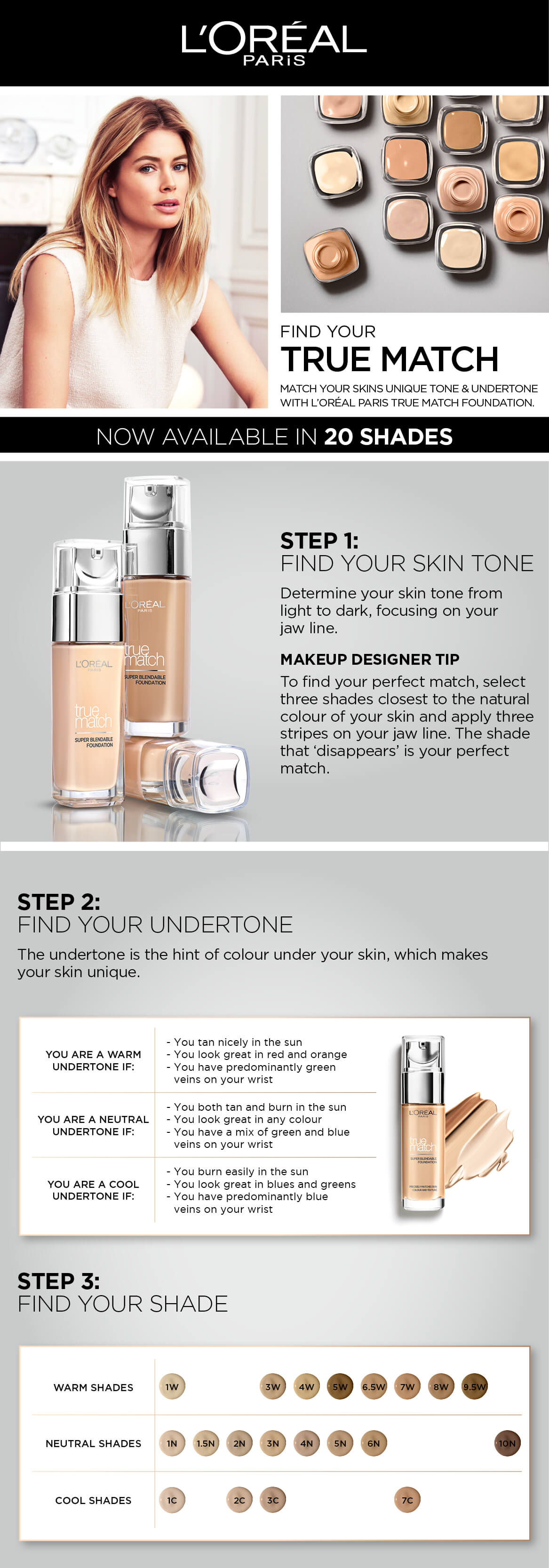 Neutrogena Acne Mask Instructions